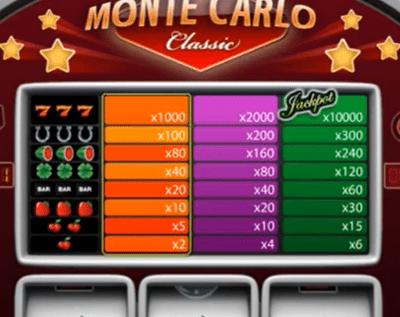Monte Carlo Slot